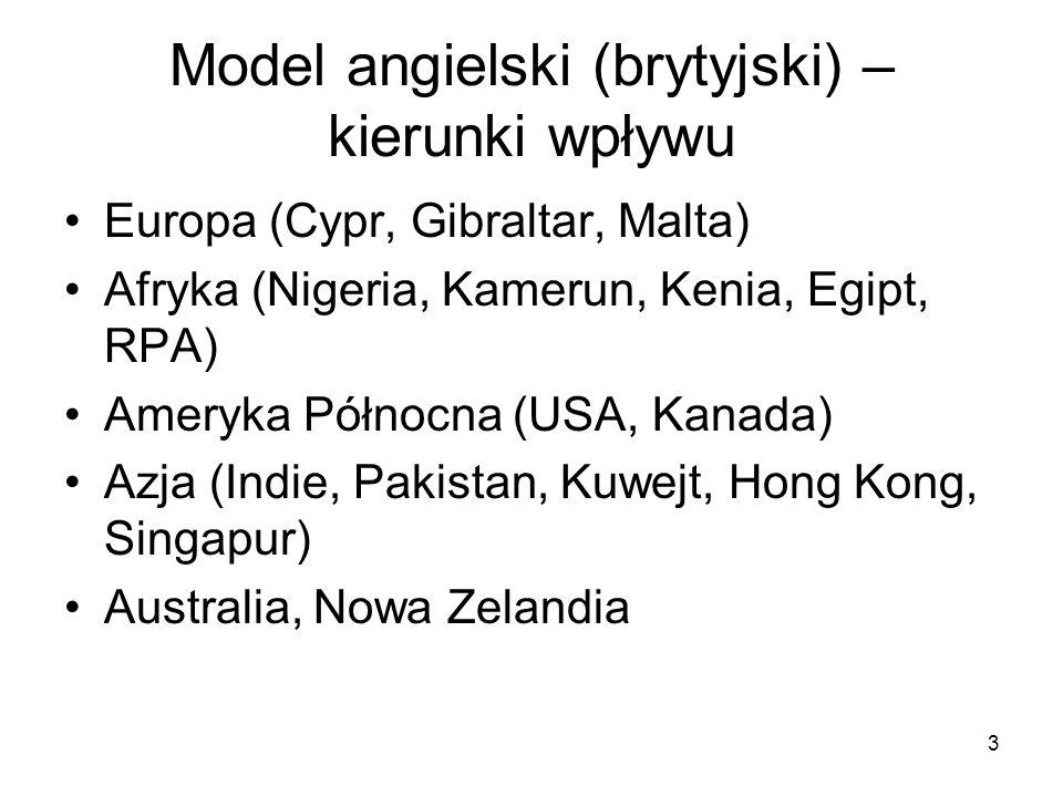 Model angielski (brytyjski) – kierunki wpływu