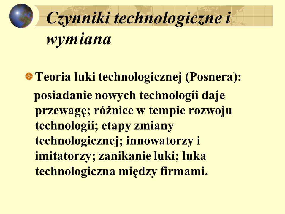 Czynniki technologiczne i wymiana