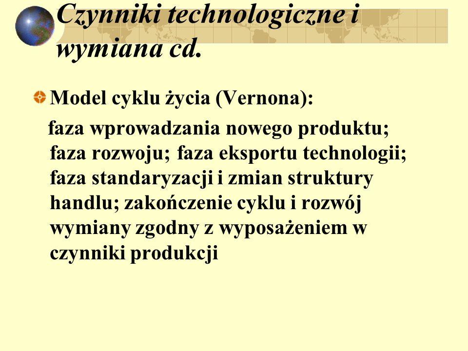 Czynniki technologiczne i wymiana cd.
