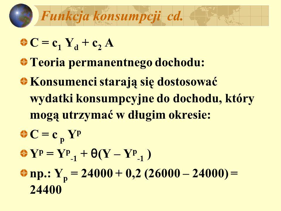 Funkcja konsumpcji cd. C = c1 Yd + c2 A Teoria permanentnego dochodu: