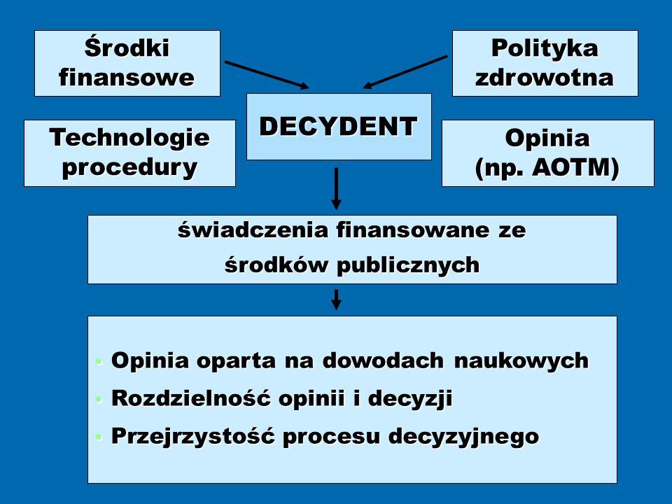 DECYDENT Środki finansowe Polityka zdrowotna Technologie procedury
