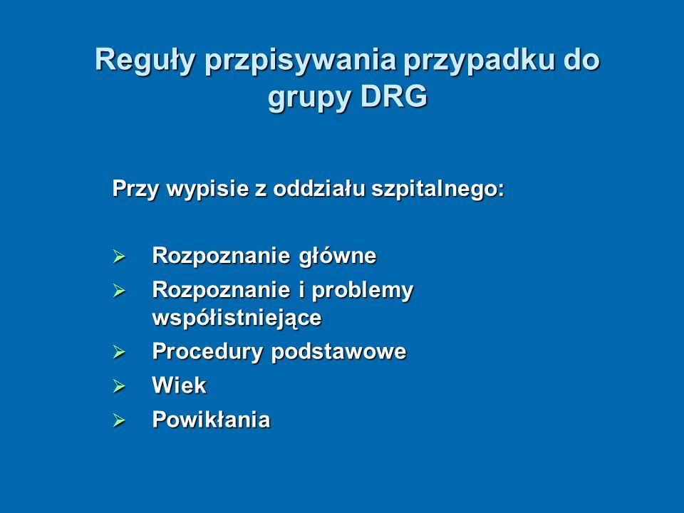 Reguły przpisywania przypadku do grupy DRG