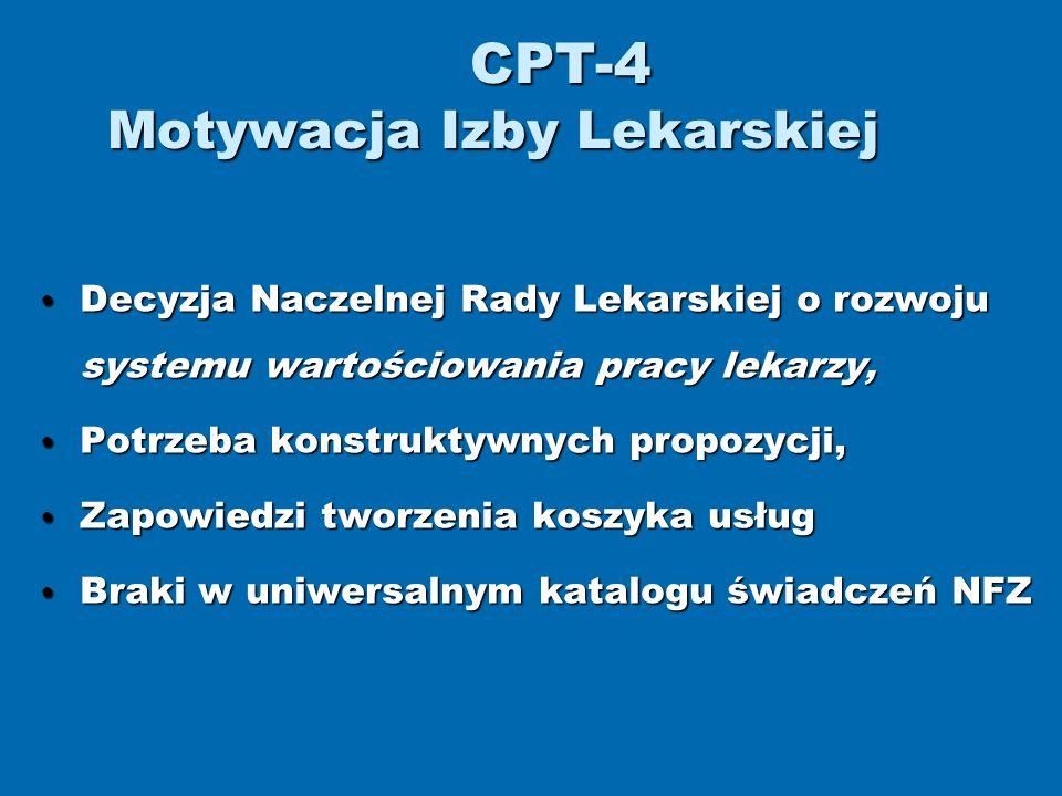 CPT-4 Motywacja Izby Lekarskiej