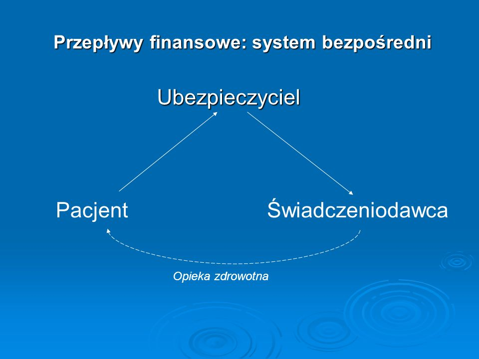 Przepływy finansowe: system bezpośredni