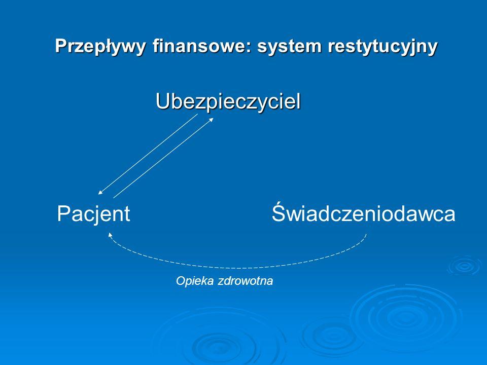 Przepływy finansowe: system restytucyjny