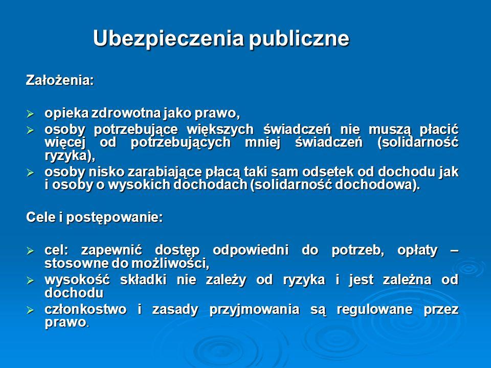 Ubezpieczenia publiczne