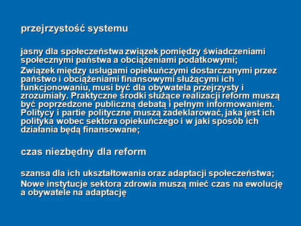przejrzystość systemu