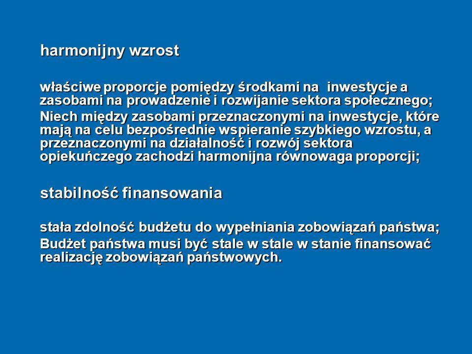stabilność finansowania