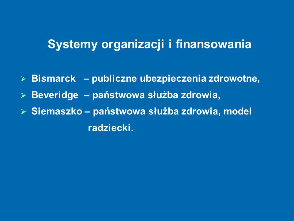 Systemy organizacji i finansowania