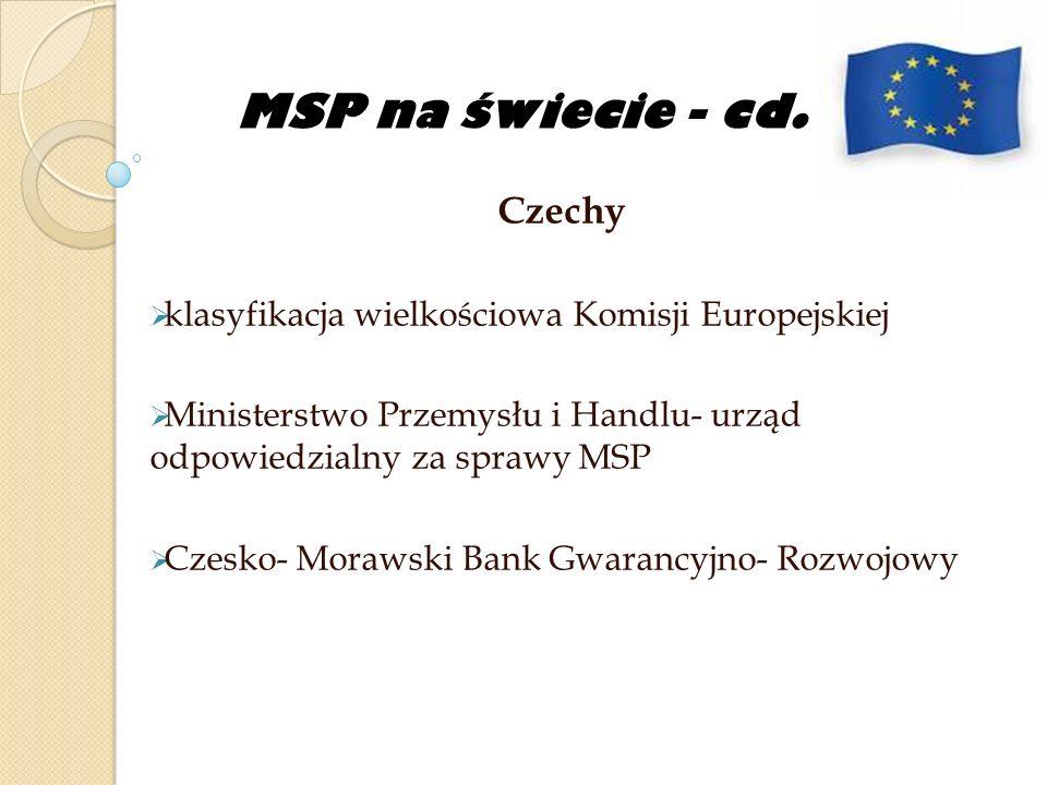 MSP na świecie - cd. Czechy