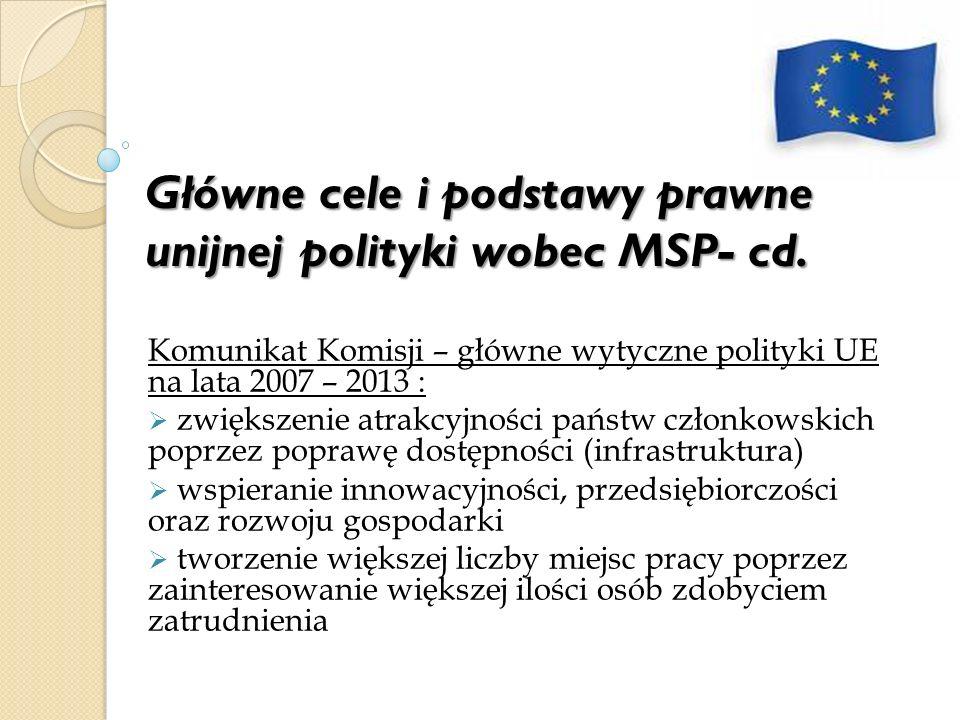 Główne cele i podstawy prawne unijnej polityki wobec MSP- cd.