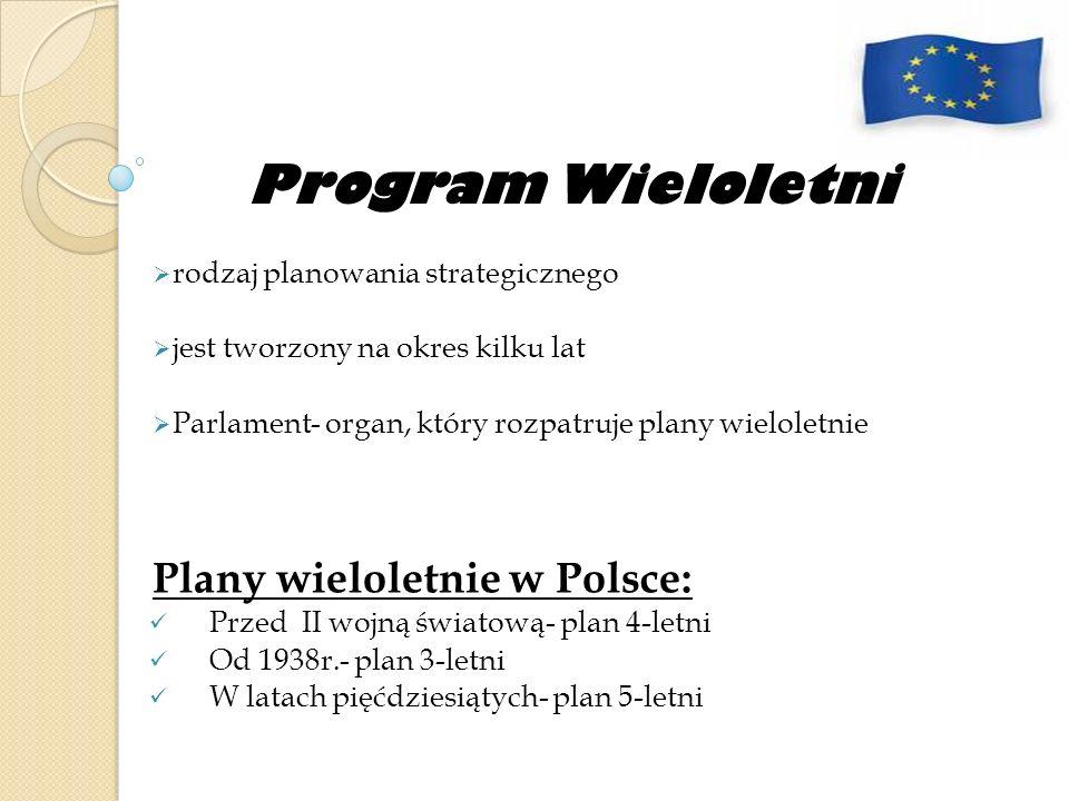Program Wieloletni Plany wieloletnie w Polsce: