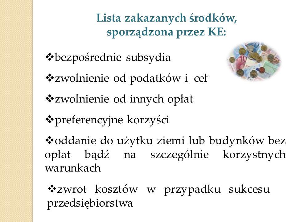 Lista zakazanych środków, sporządzona przez KE: