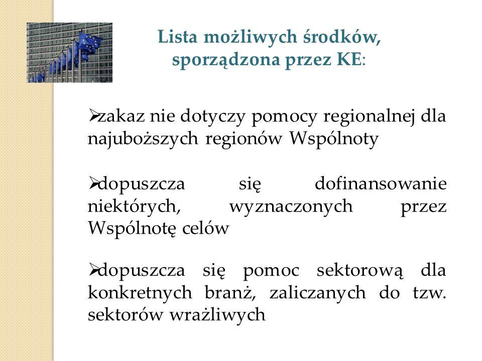 Lista możliwych środków, sporządzona przez KE: