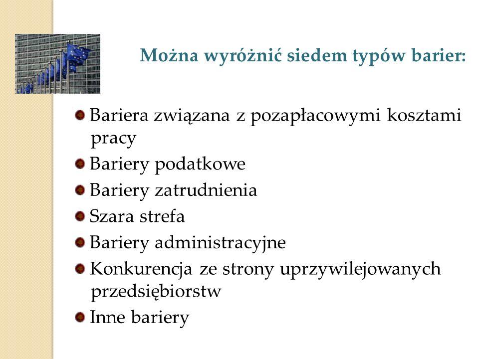 Można wyróżnić siedem typów barier: