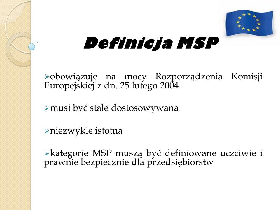 Definicja MSP obowiązuje na mocy Rozporządzenia Komisji Europejskiej z dn. 25 lutego 2004. musi być stale dostosowywana.
