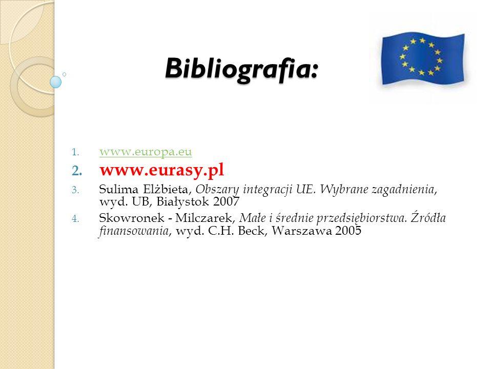 Bibliografia: www.eurasy.pl www.europa.eu