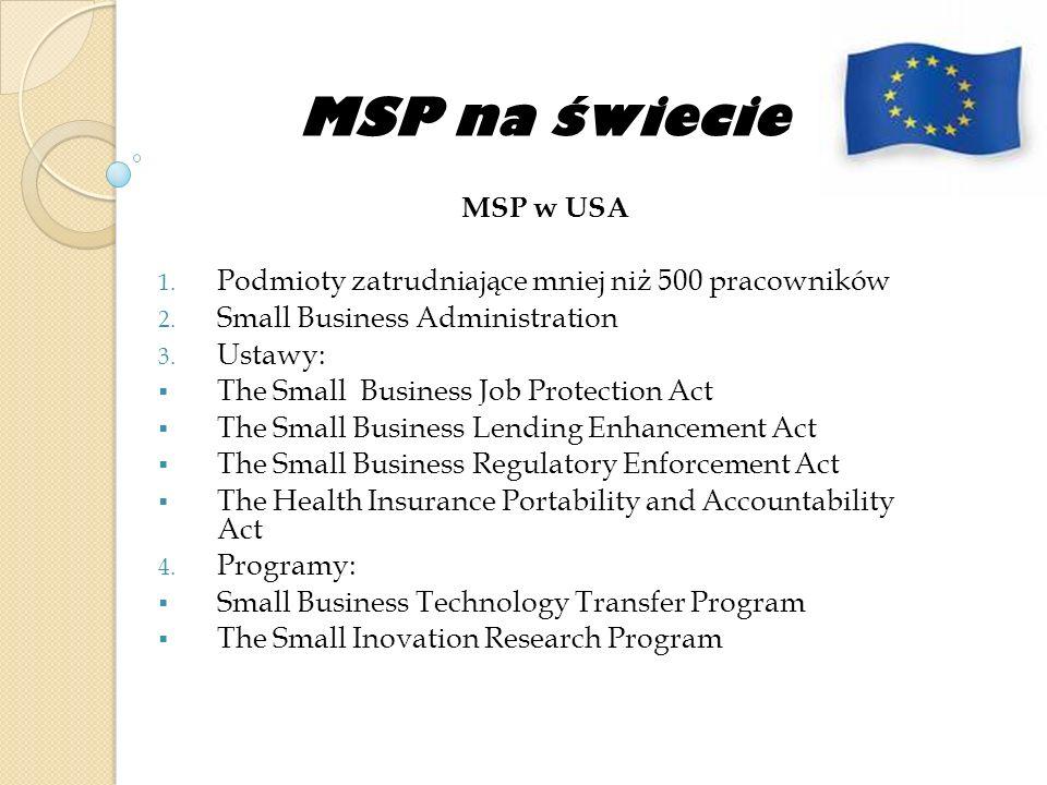 MSP na świecie MSP w USA. Podmioty zatrudniające mniej niż 500 pracowników. Small Business Administration.