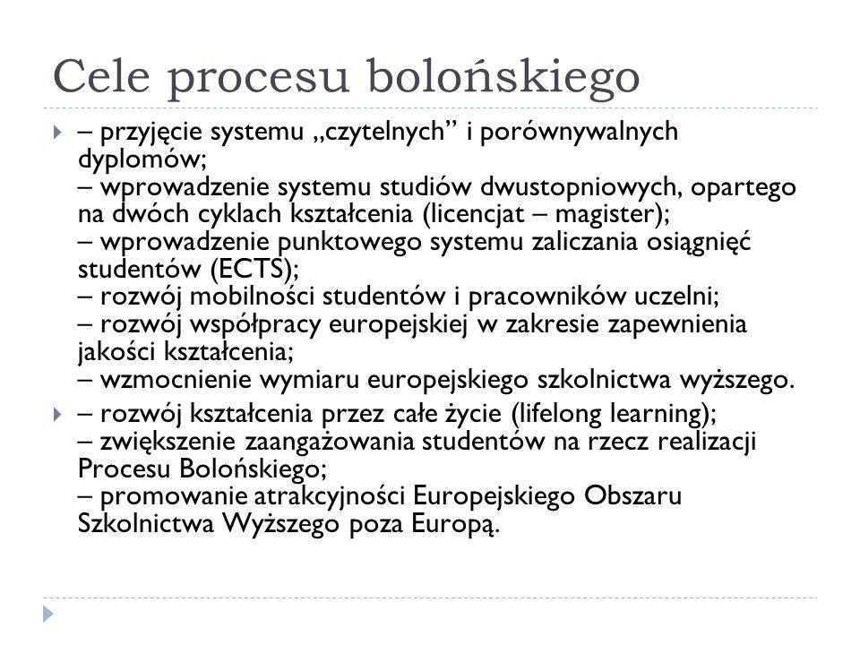 Cele procesu bolońskiego