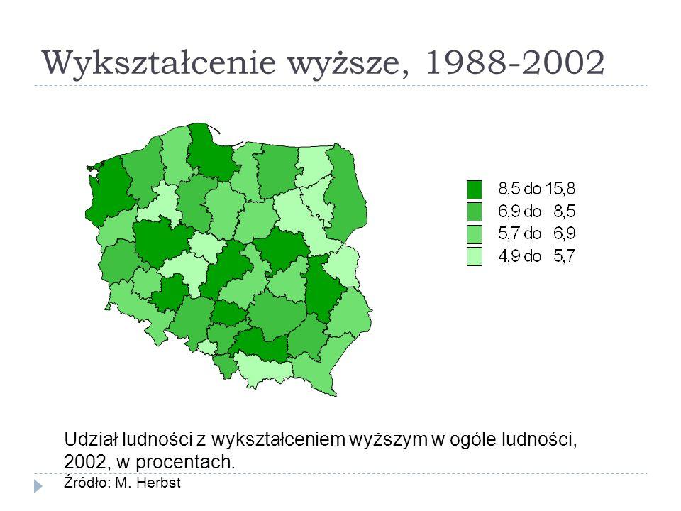 Wykształcenie wyższe, 1988-2002