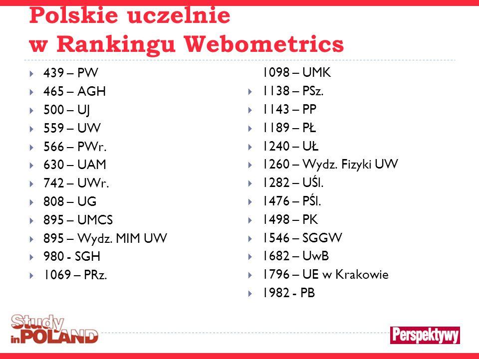 Polskie uczelnie w Rankingu Webometrics