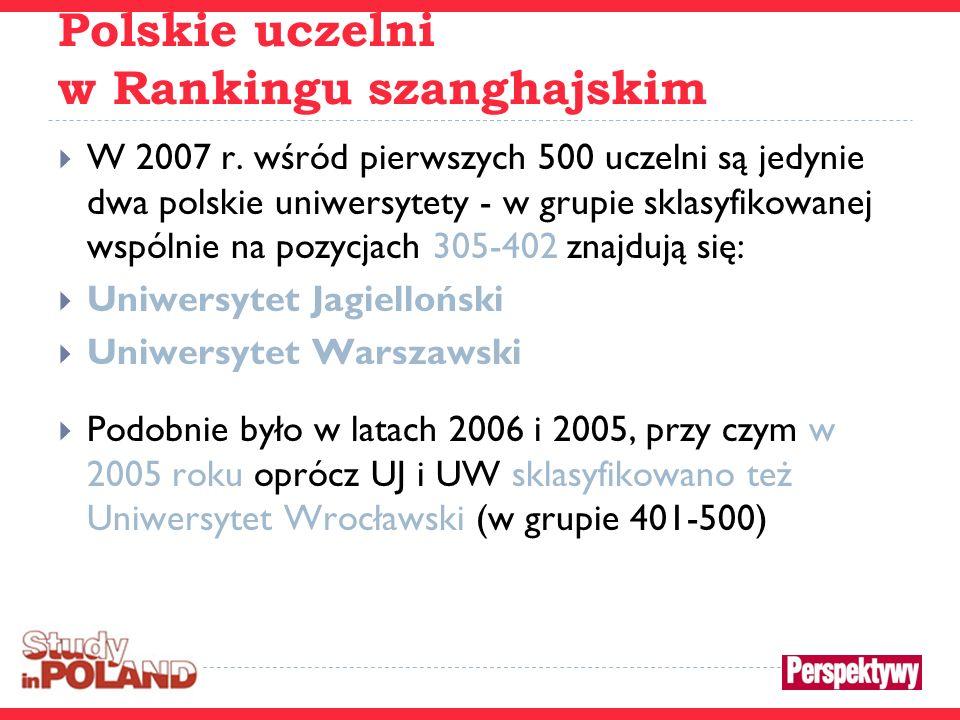 Polskie uczelni w Rankingu szanghajskim