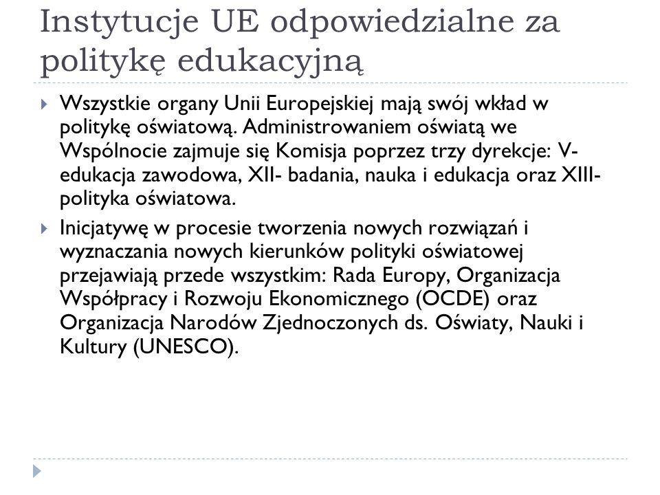Instytucje UE odpowiedzialne za politykę edukacyjną