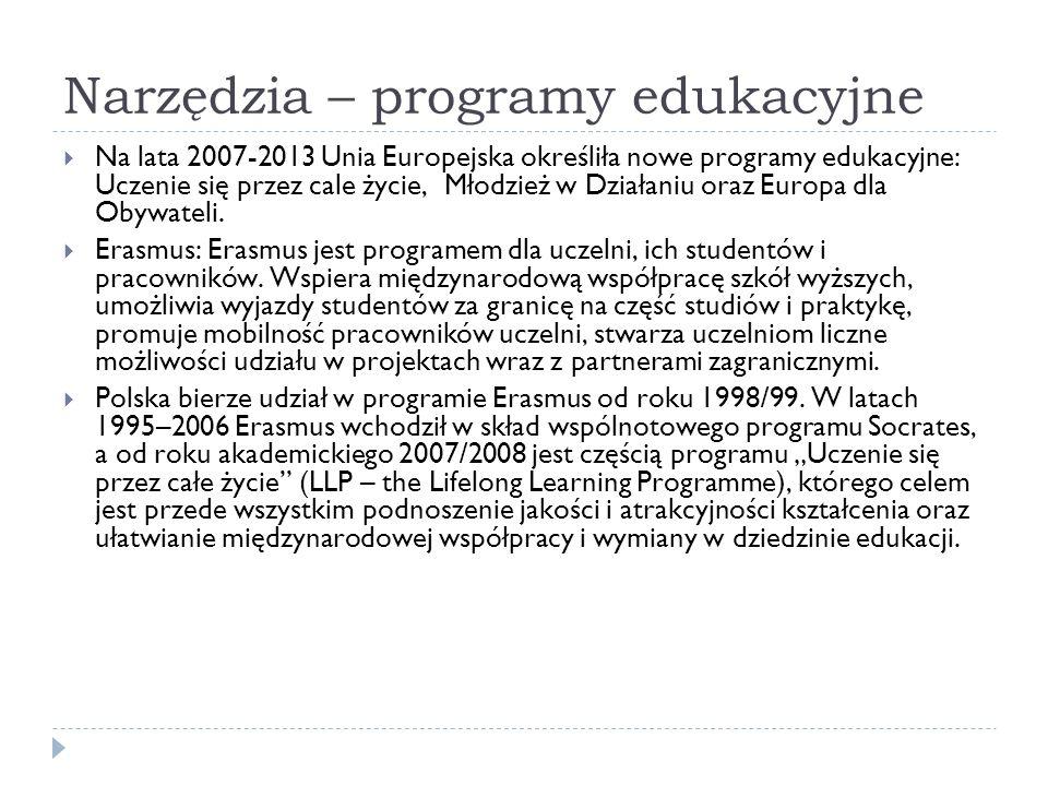 Narzędzia – programy edukacyjne