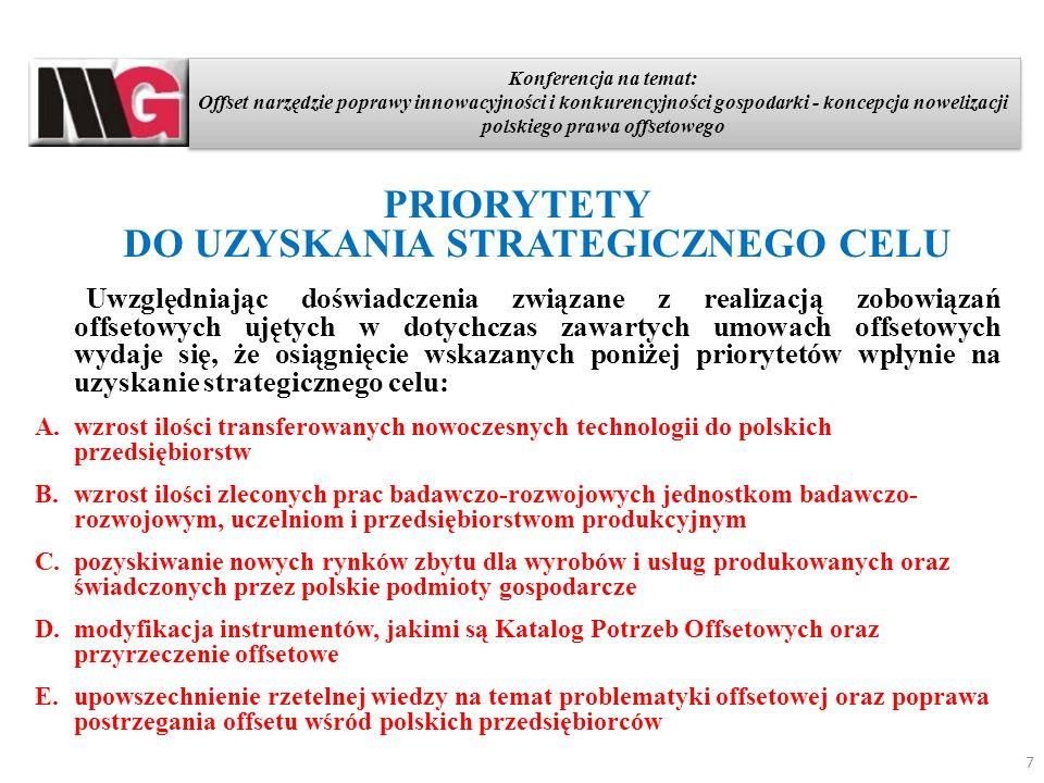 PRIORYTETY DO UZYSKANIA STRATEGICZNEGO CELU