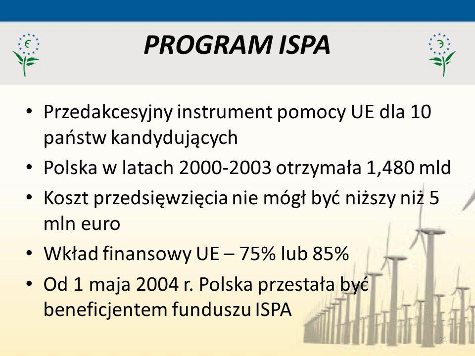 PROGRAM ISPAPrzedakcesyjny instrument pomocy UE dla 10 państw kandydujących. Polska w latach 2000-2003 otrzymała 1,480 mld.