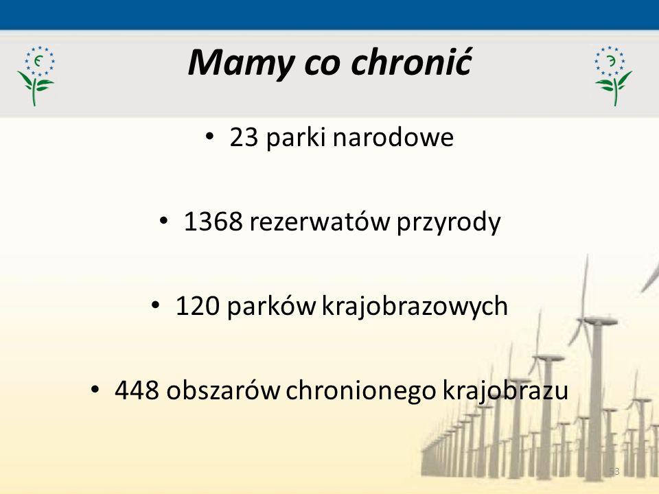 Mamy co chronić 23 parki narodowe 1368 rezerwatów przyrody