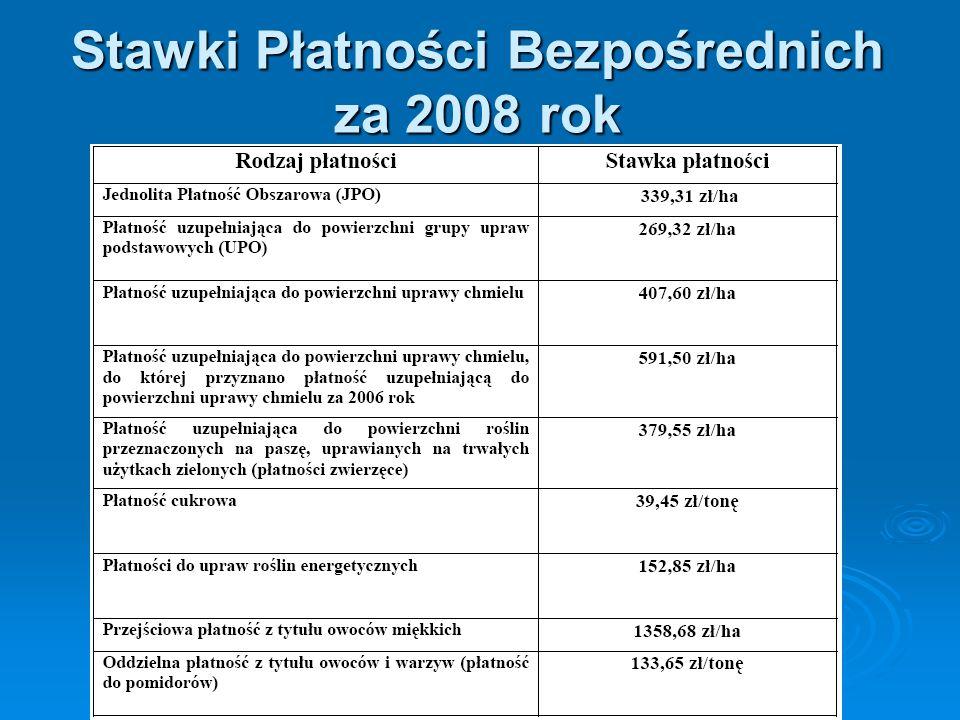 Stawki Płatności Bezpośrednich za 2008 rok