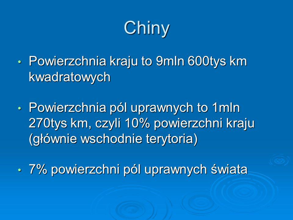 Chiny Powierzchnia kraju to 9mln 600tys km kwadratowych