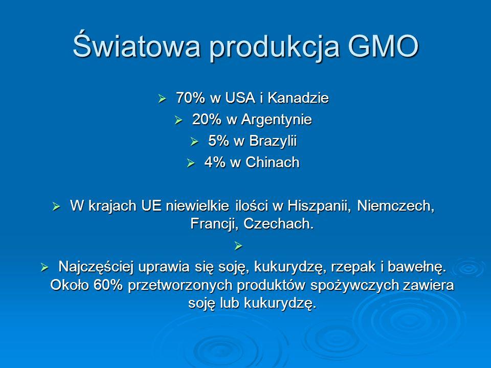 Światowa produkcja GMO