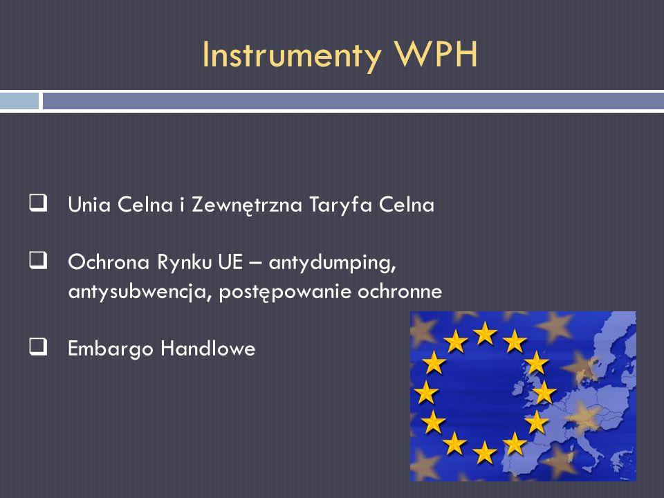 Instrumenty WPH Unia Celna i Zewnętrzna Taryfa Celna
