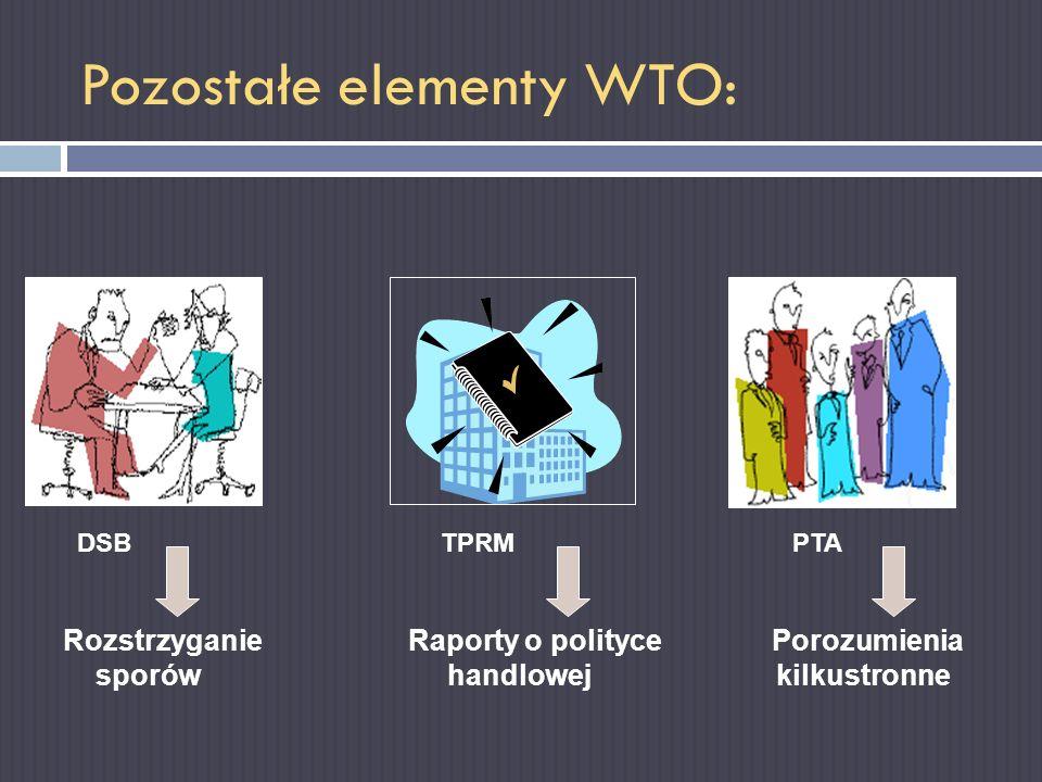 Pozostałe elementy WTO: