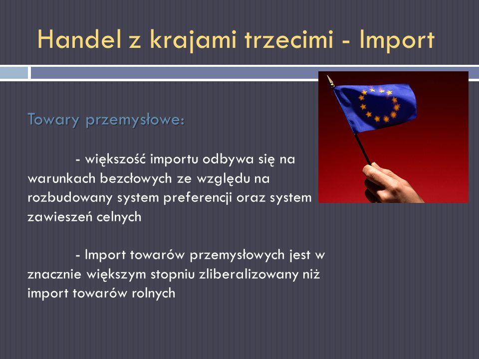 Handel z krajami trzecimi - Import