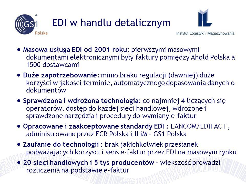 EDI w handlu detalicznym