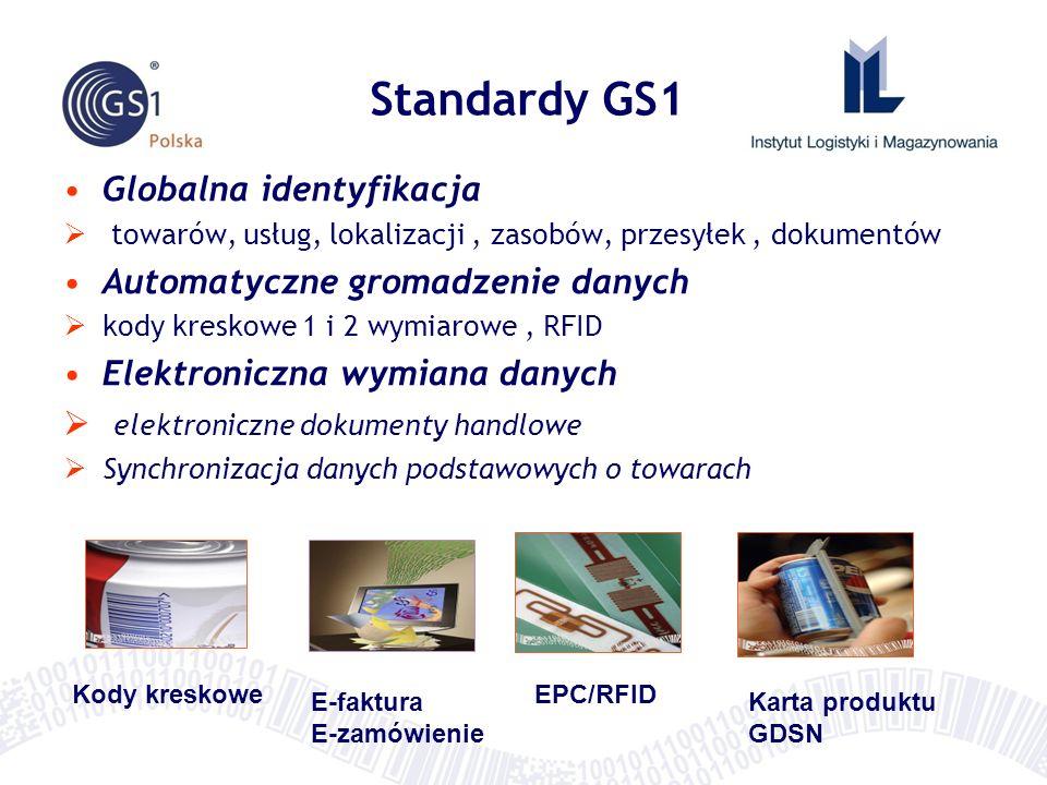 Standardy GS1 Globalna identyfikacja Automatyczne gromadzenie danych