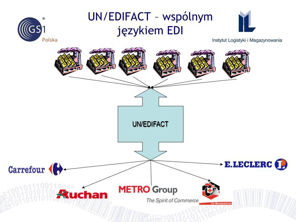 UN/EDIFACT – wspólnym językiem EDI
