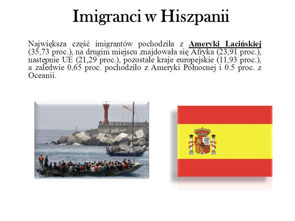 Imigranci w Hiszpanii