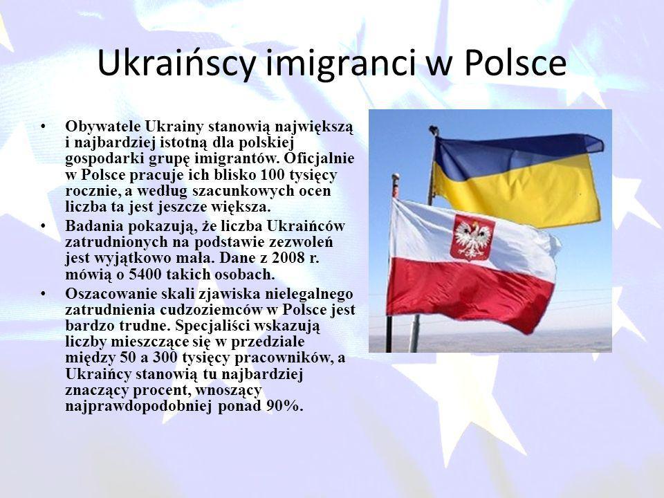 Ukraińscy imigranci w Polsce