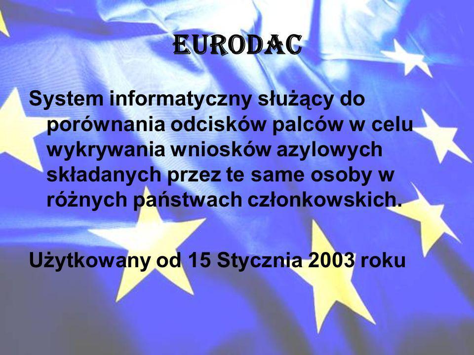 EURODAC