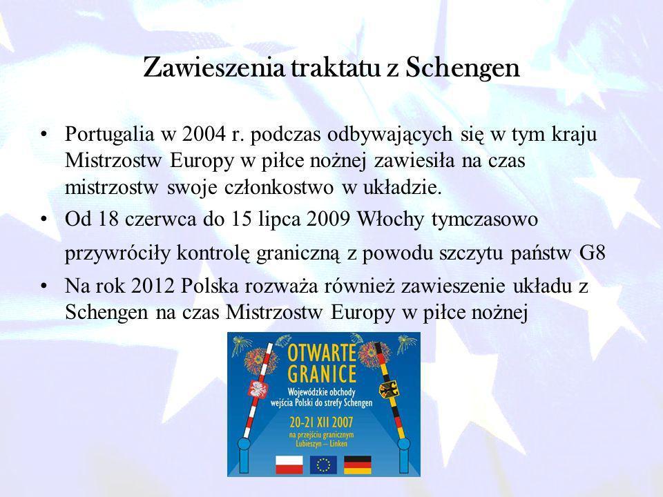 Zawieszenia traktatu z Schengen