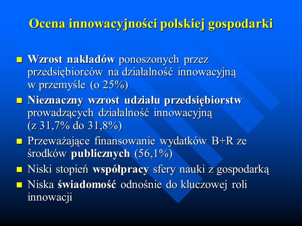 Ocena innowacyjności polskiej gospodarki