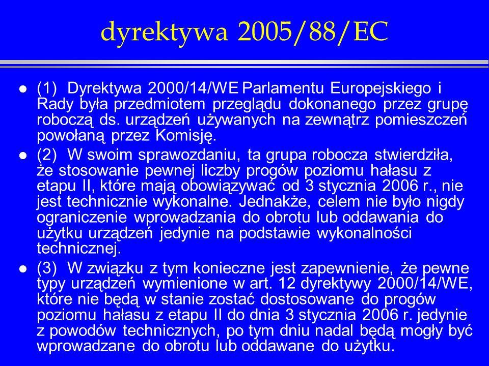 dyrektywa 2005/88/EC