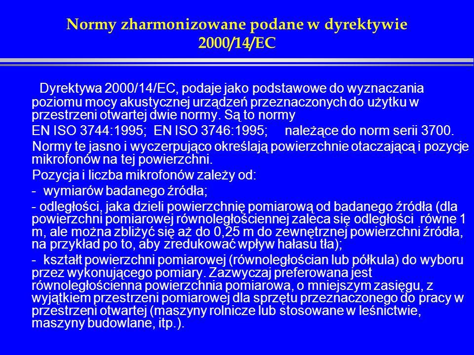 Normy zharmonizowane podane w dyrektywie 2000/14/EC