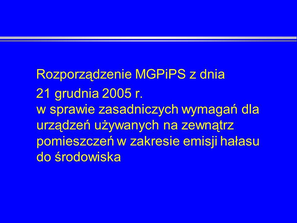 Rozporządzenie MGPiPS z dnia