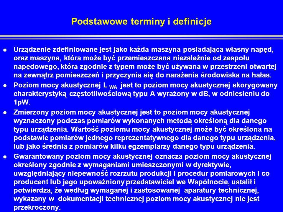 Podstawowe terminy i definicje