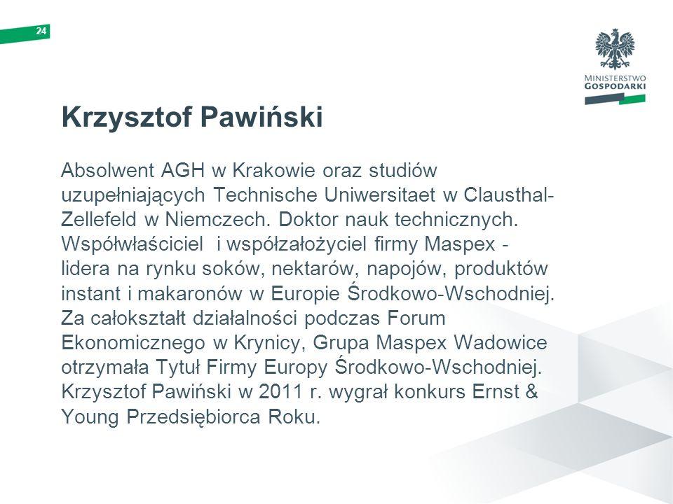 24 Krzysztof Pawiński.